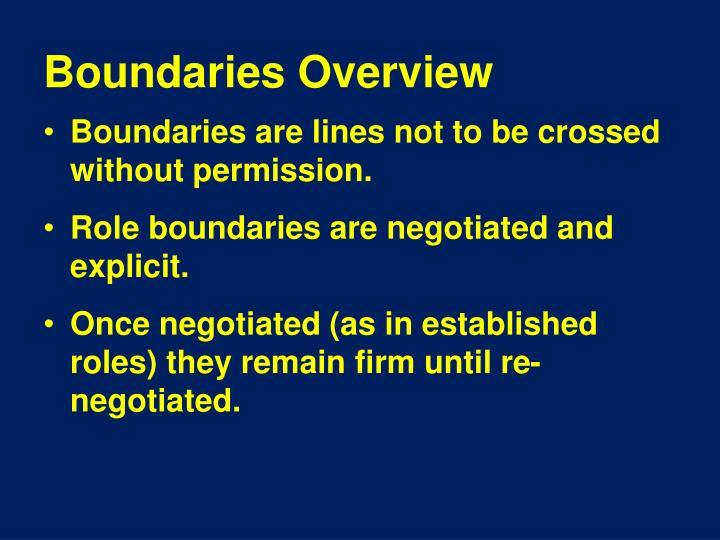 Boundaries Overview