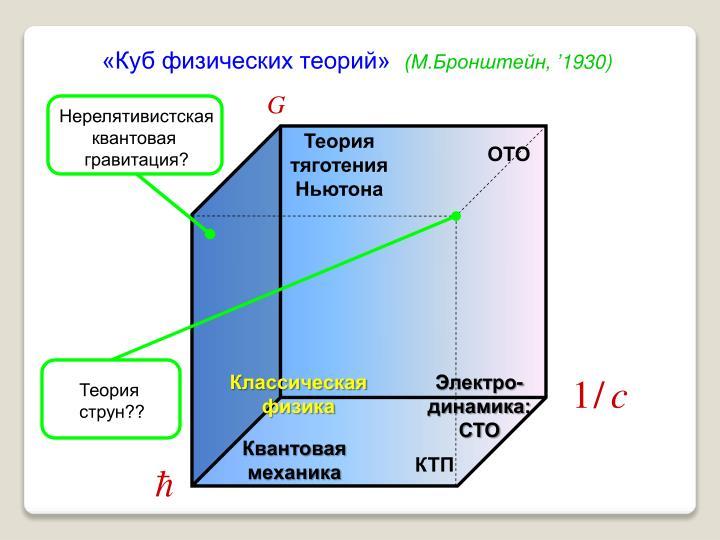 «Куб физических теорий»