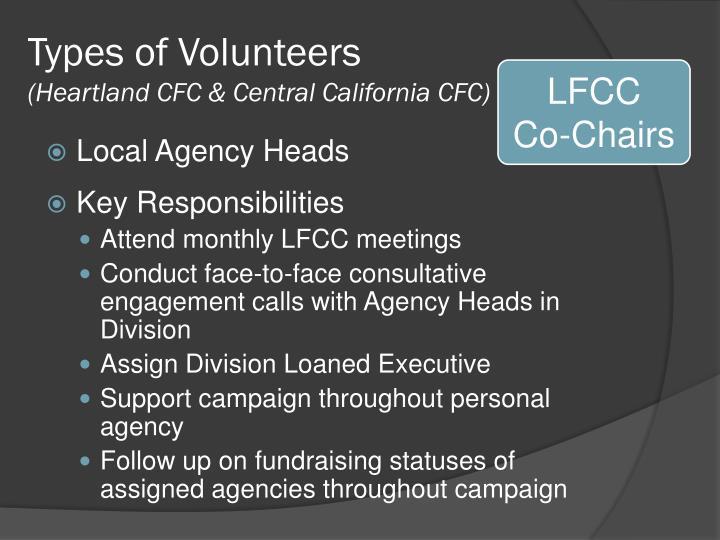 Types of Volunteers