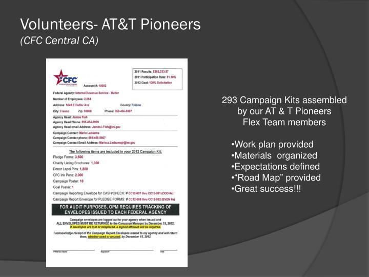 Volunteers- AT&T Pioneers