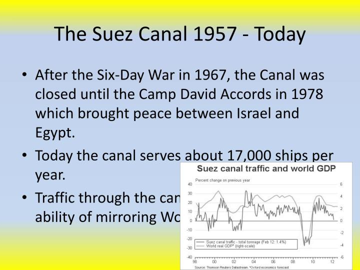 The Suez Canal 1957 - Today