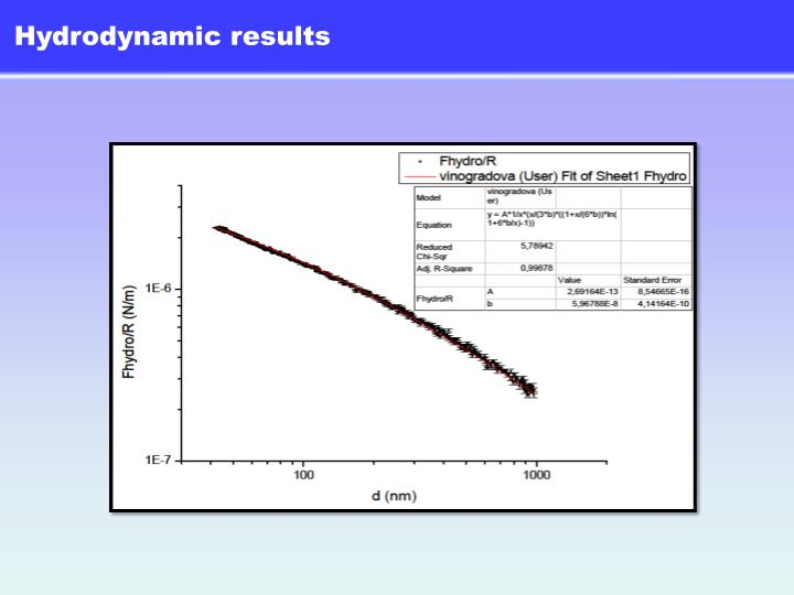 Hydrodynamic results