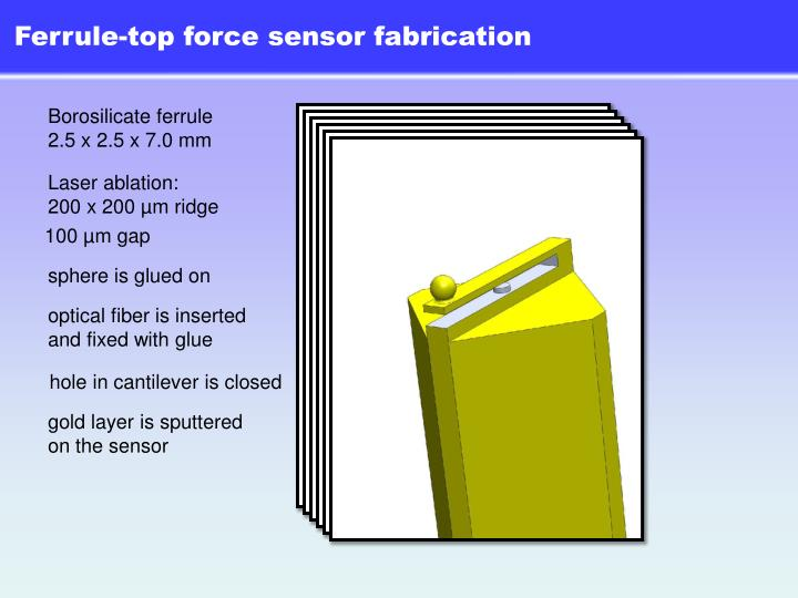 Ferrule-top force sensor fabrication