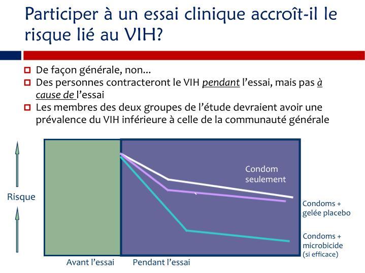 Participer  un essai clinique accrot-il le risque li au VIH?