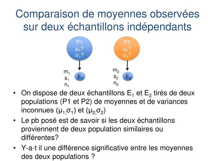 Comparaison de moyennes observées sur deux échantillons indépendants