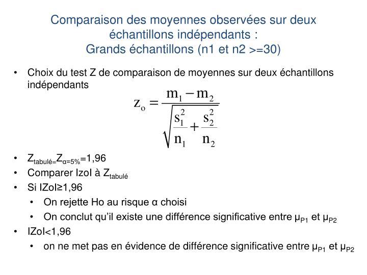 Comparaison des moyennes observées sur deux échantillons indépendants :