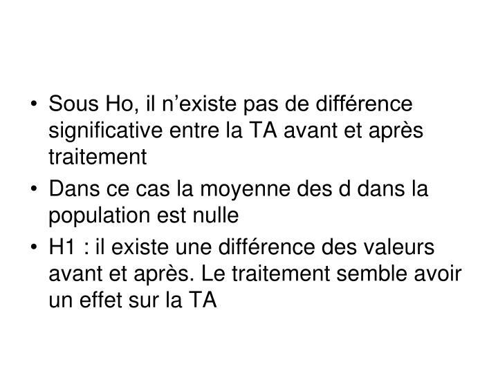 Sous Ho, il n'existe pas de différence significative entre la TA avant et après traitement