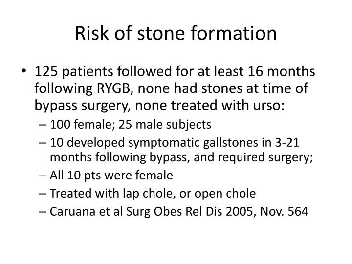 Risk of stone formation