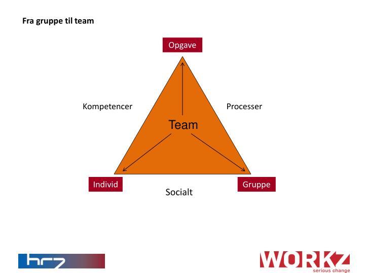Fra gruppe til team