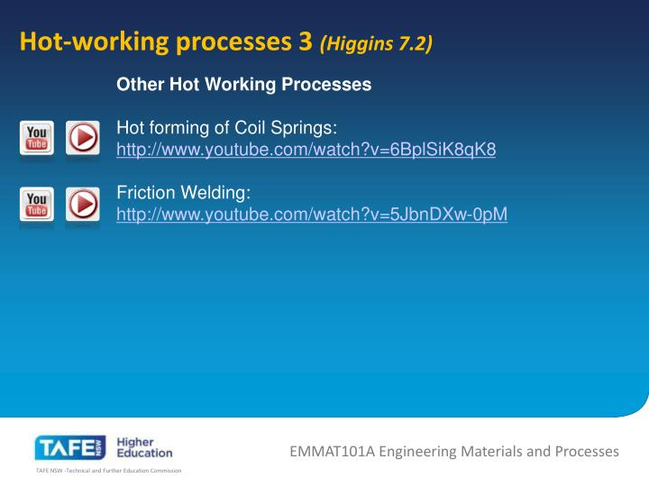 Hot-working processes
