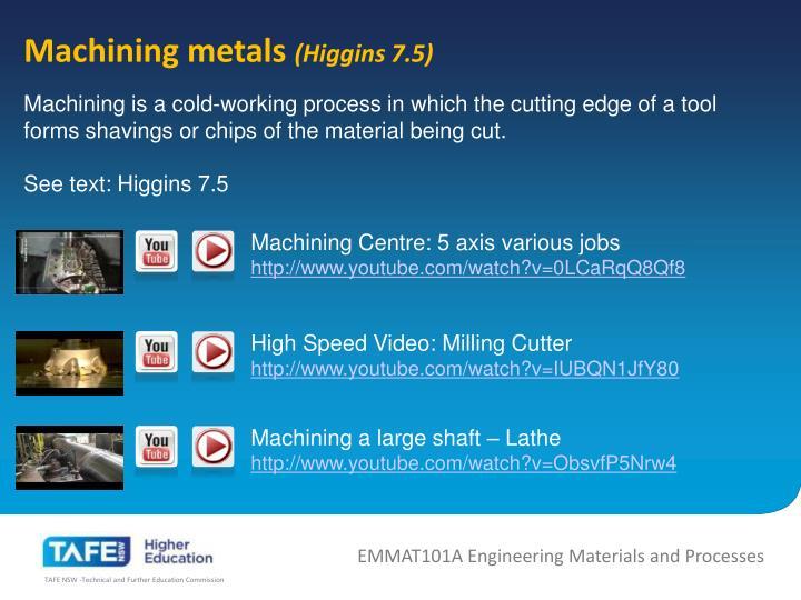 Machining metals