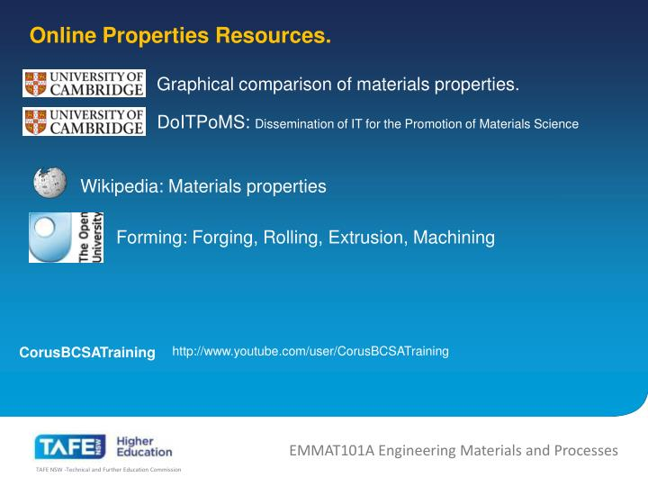 Online Properties Resources.