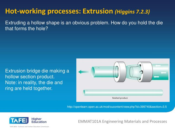 Hot-working processes: Extrusion