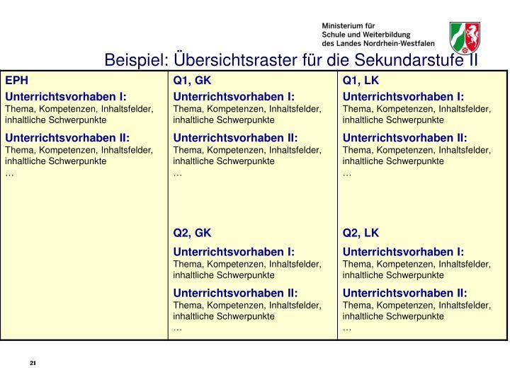 Beispiel: Übersichtsraster für die Sekundarstufe II
