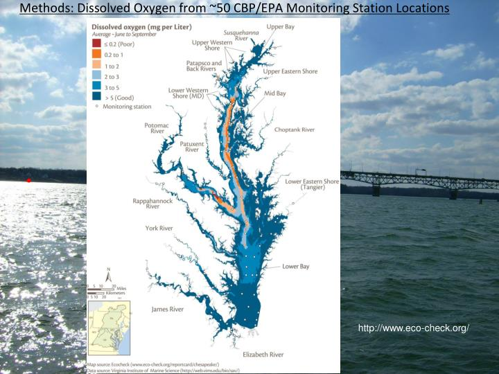 Methods: Dissolved Oxygen from ~50 CBP/EPA Monitoring Station Locations