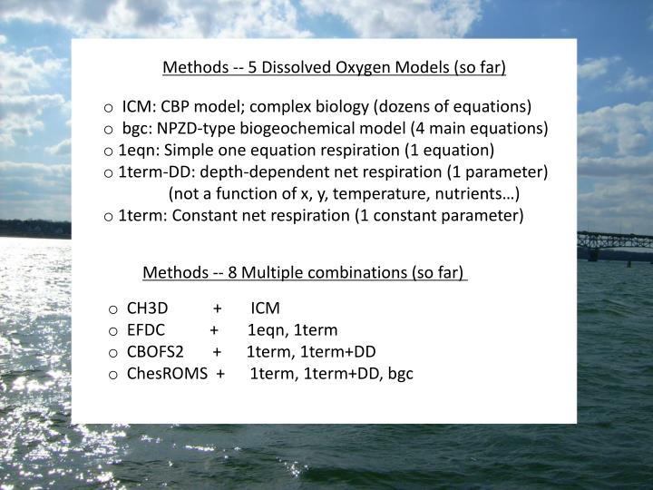 Methods --
