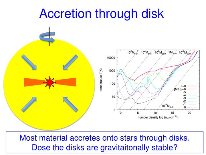 Accretion through disk
