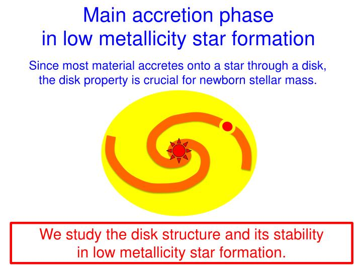 Main accretion phase