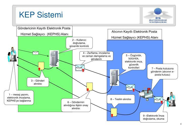 KEP Sistemi