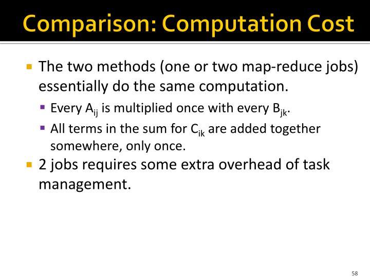 Comparison: Computation Cost