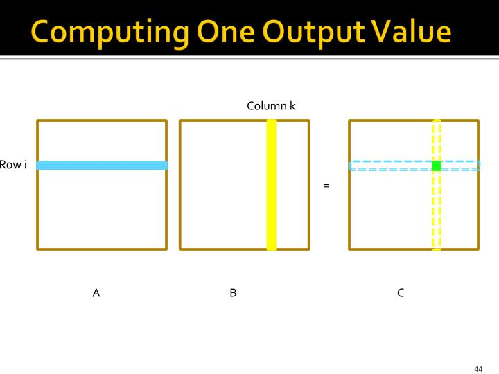 Computing One Output Value