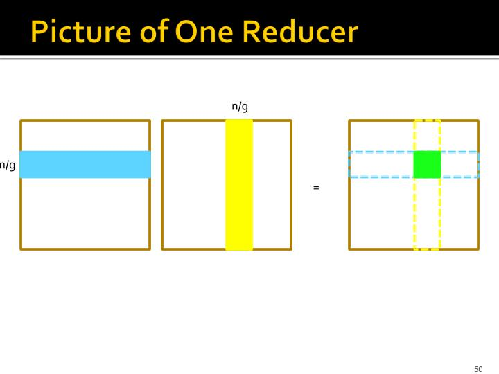 Picture of One Reducer