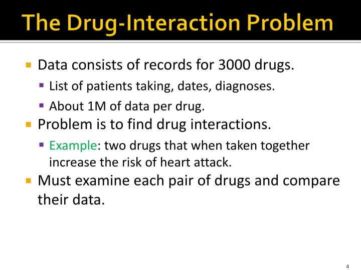 The Drug-Interaction Problem