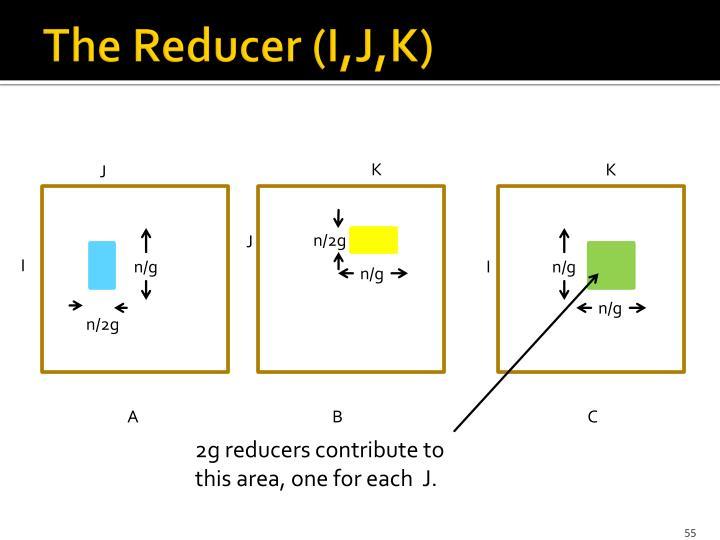 The Reducer (I,J,K)