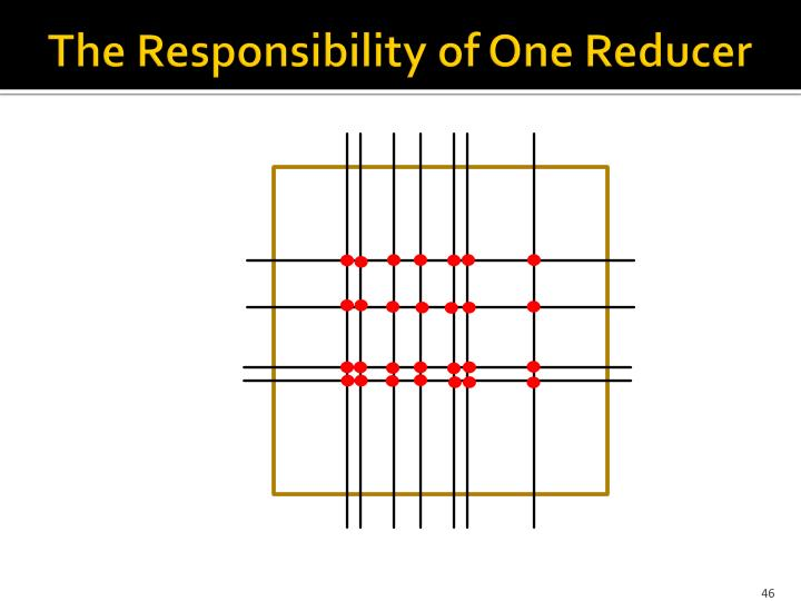 The Responsibility of One Reducer