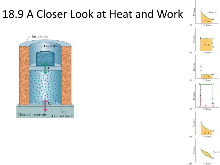 18 9 a closer look at heat and work