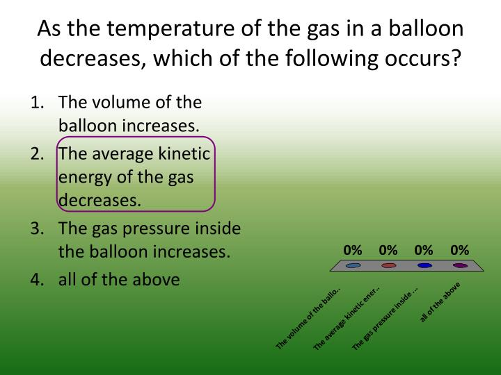 As the temperature of the gas in a balloon decreases, which of the following occurs?