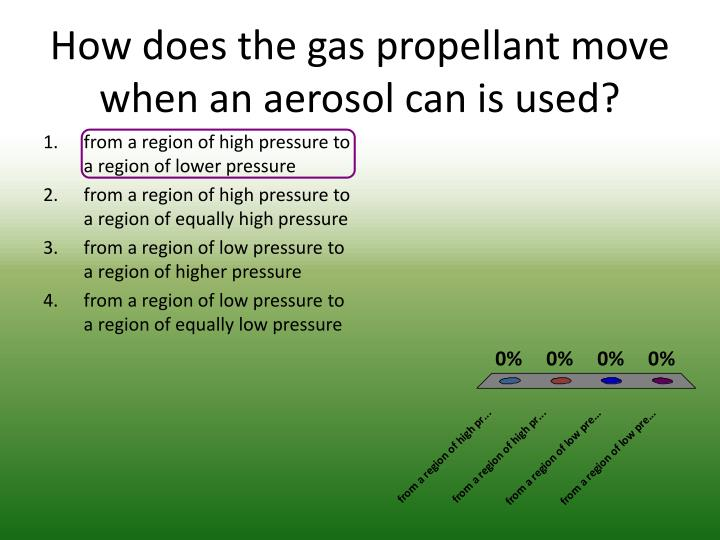 How does the gas propellant move when an aerosol can is used?