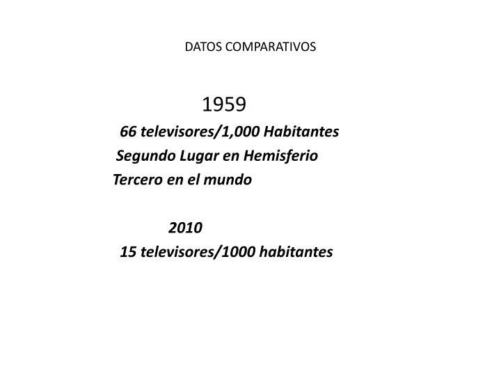 DATOS COMPARATIVOS