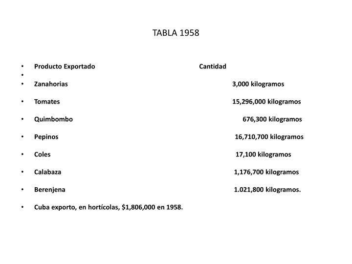 TABLA 1958