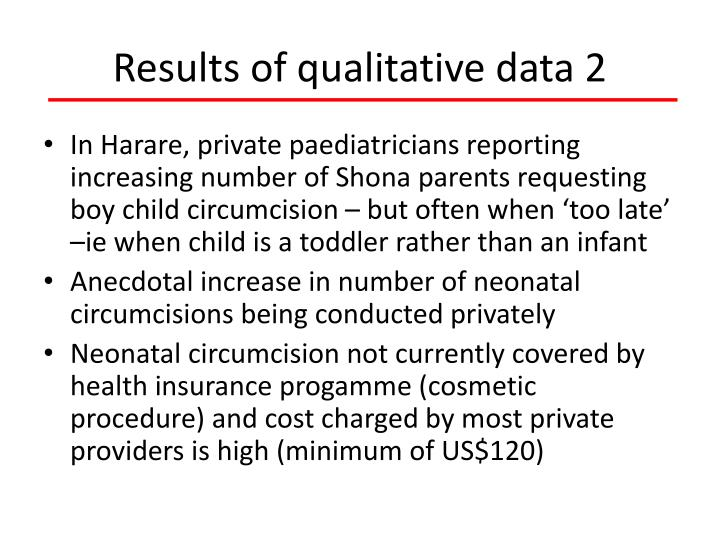 Results of qualitative data 2