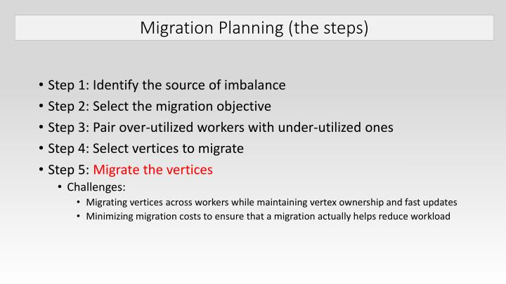 Migration Planning (the steps)