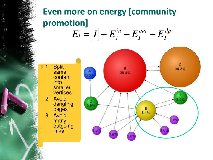 Even more on energy [community promotion]