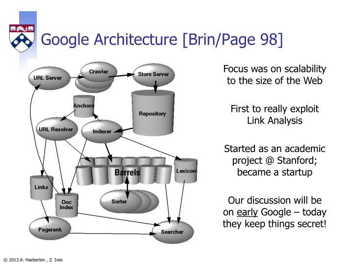 Google Architecture [Brin/Page 98]