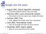 google over the years