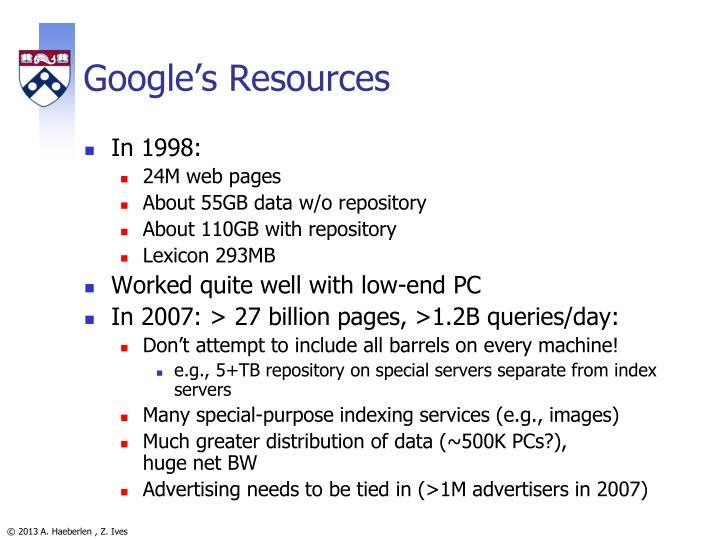 Google's Resources