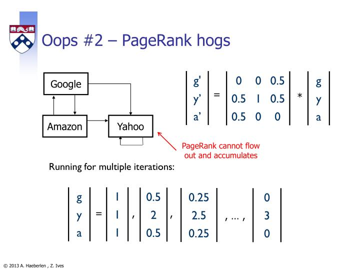 Oops #2 – PageRank hogs