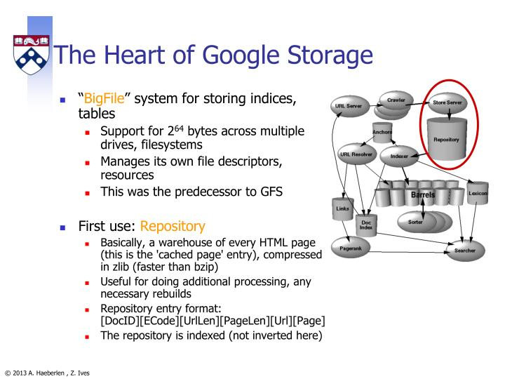 The Heart of Google Storage