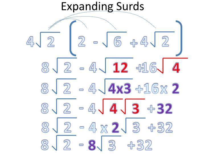 Expanding Surds