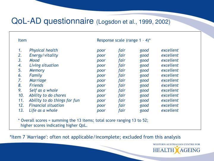 QoL-AD questionnaire