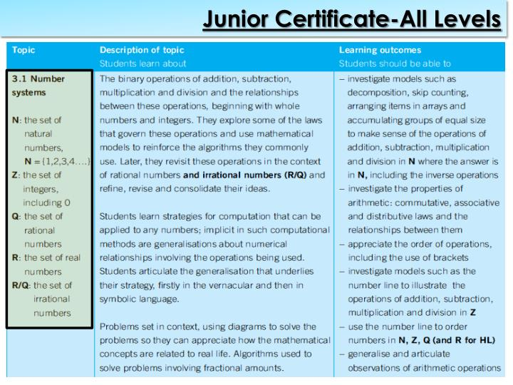 Junior certificate all levels