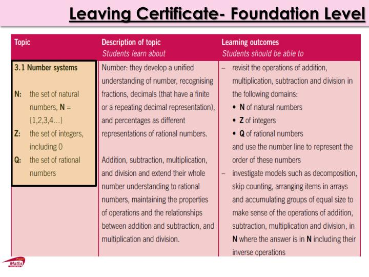 Leaving certificate foundation level
