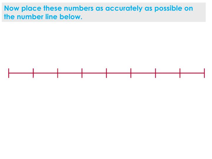 Now place these numbers as accurately as possible on the number line below.