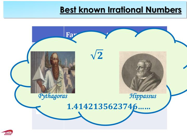 Best known Irrational Numbers