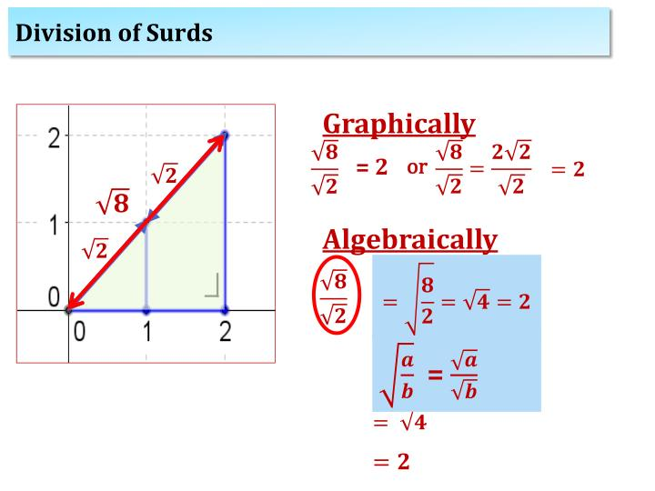 Division of Surds