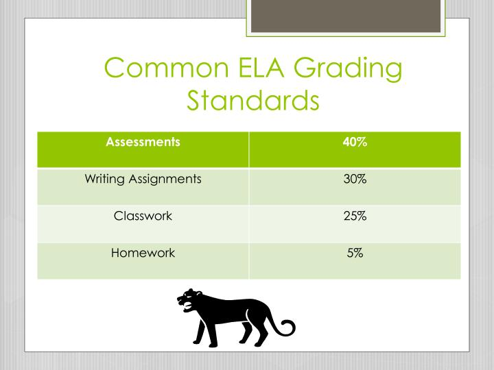Common ELA Grading Standards
